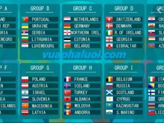 bảng đấu vòng loại euro 2020
