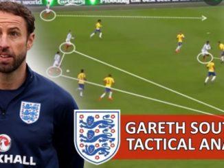 chiến thuật của tuyển Anh tại Euro 2020